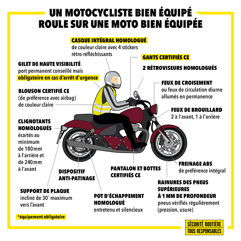 Le point sur le gilet obligatoire pour les motards for Le ramonage est il obligatoire
